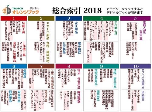 2018 TRUSCO